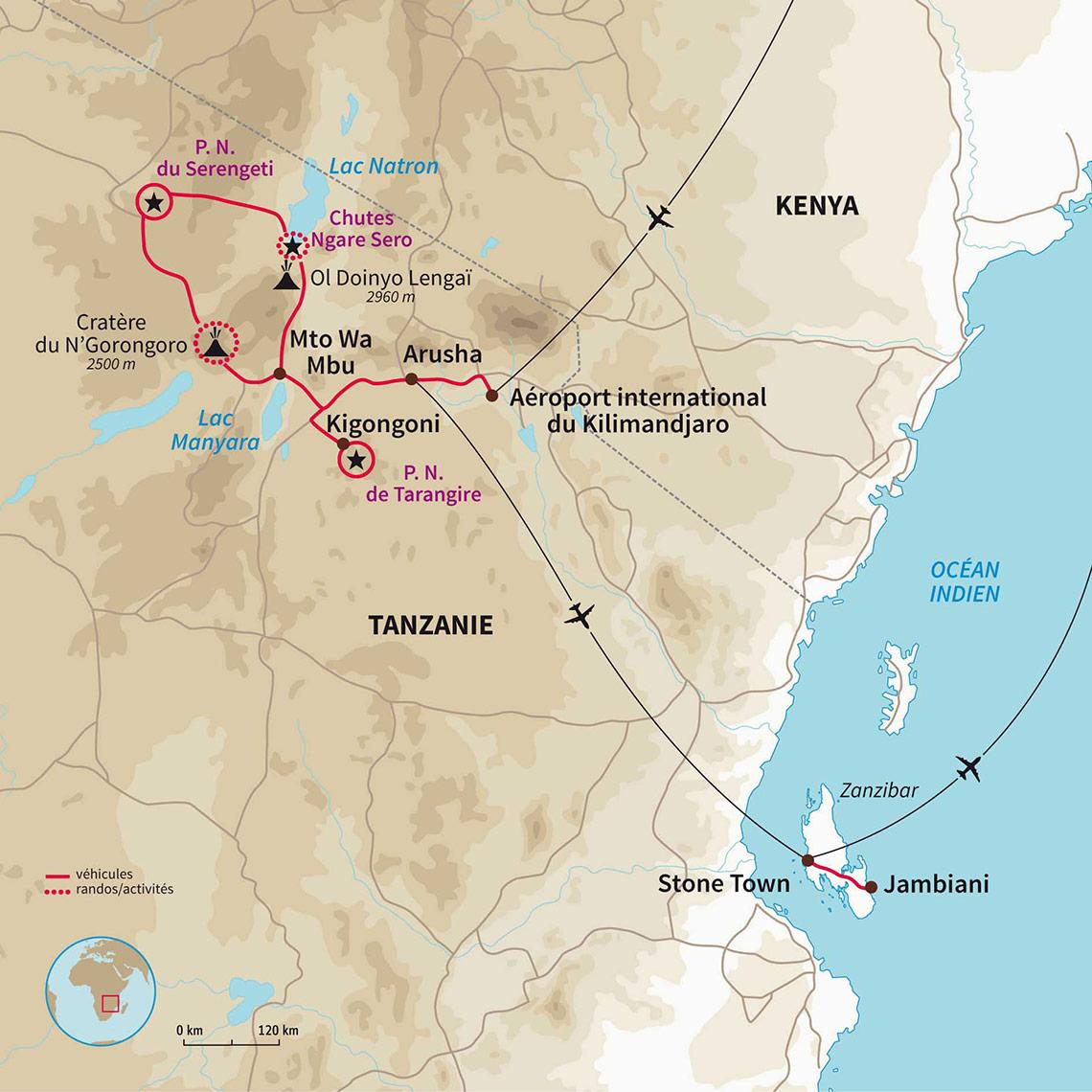Kenya datant des douanes